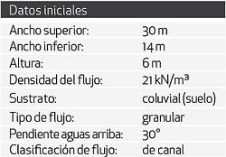 Geobrugg Cuadro 1