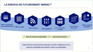 esencia del futuresmart mining